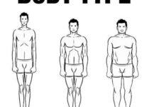 tạng người trong tập gym