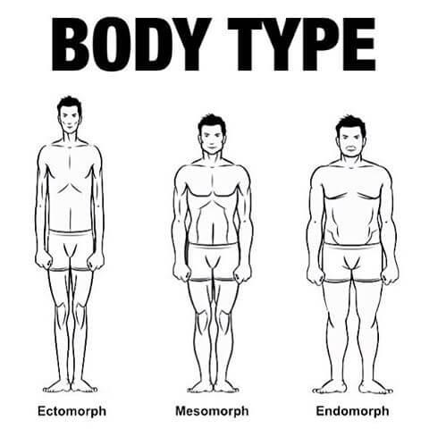 3 kiểu người